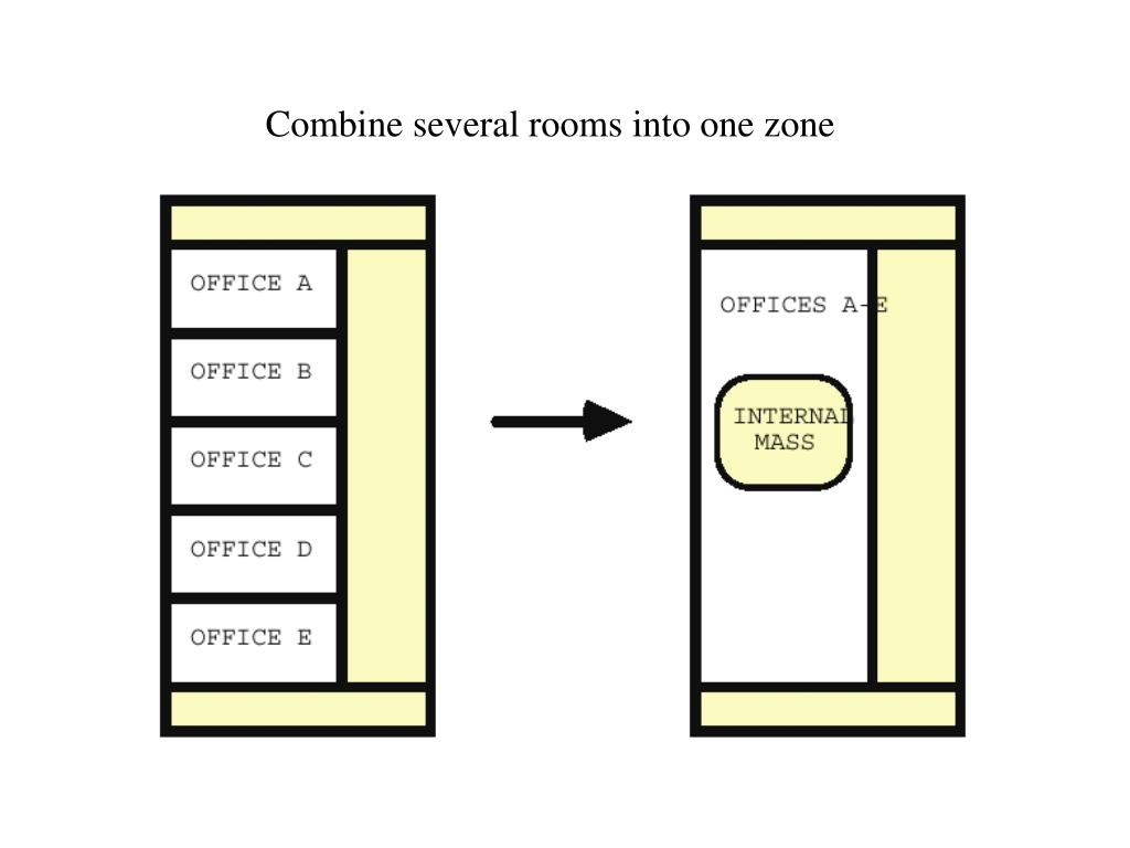 Combine several rooms into one zone