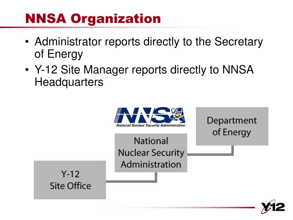 NNSA Organization