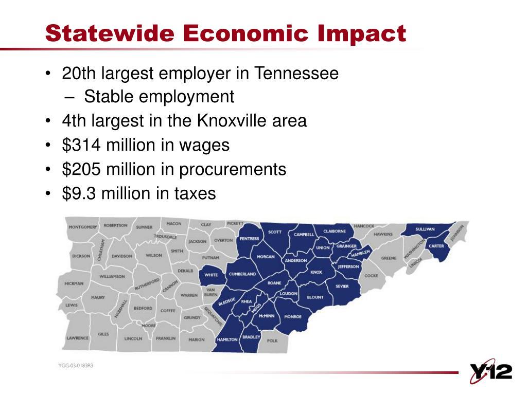 Statewide Economic Impact