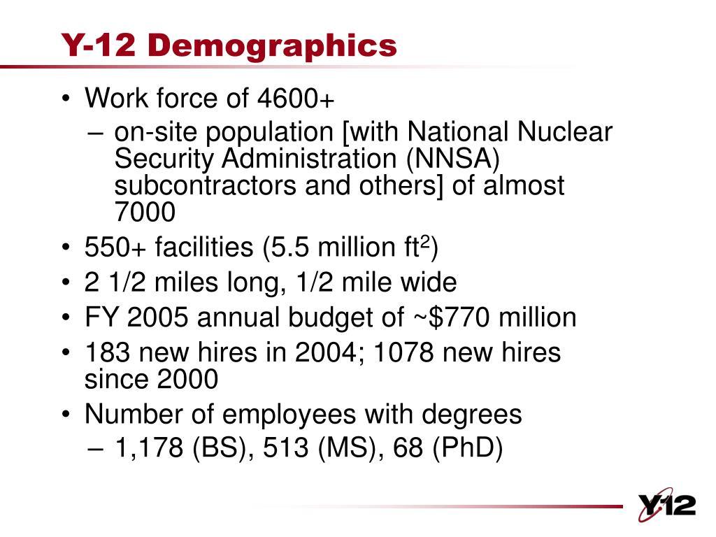 Y-12 Demographics