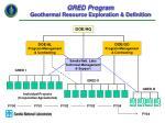 gred program geothermal resource exploration definition5