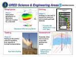 gred science engineering areas