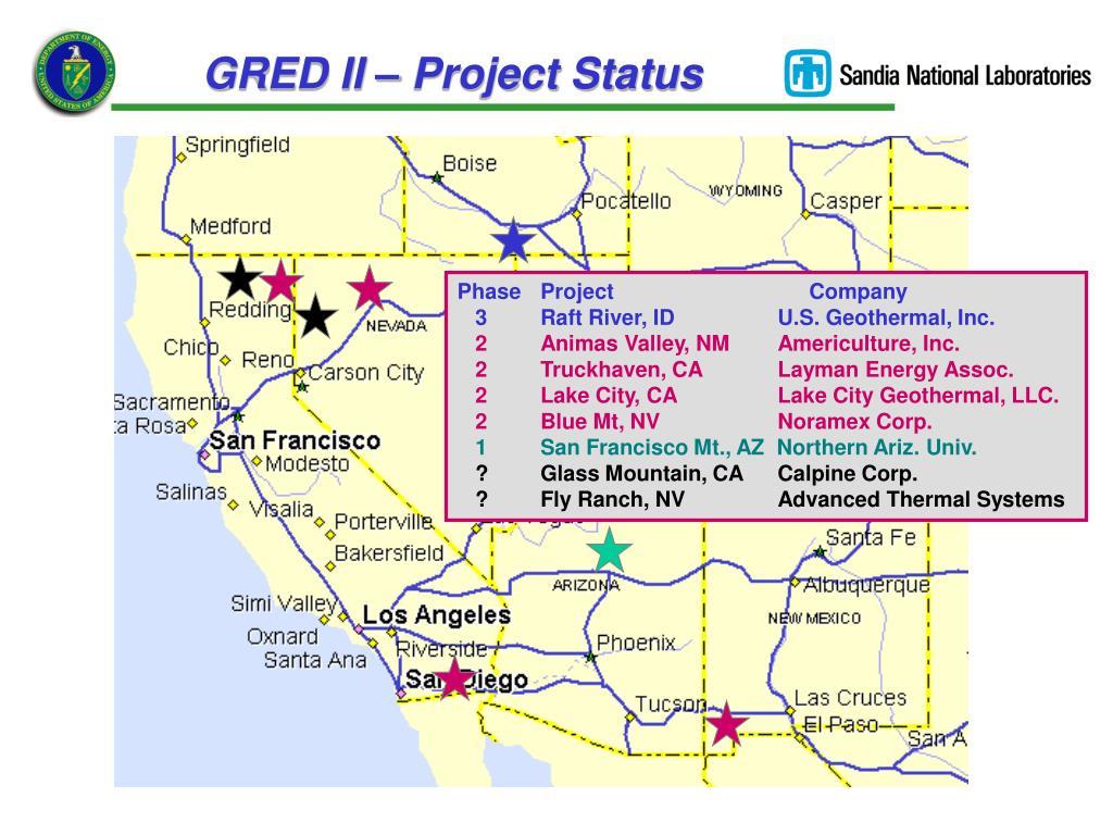GRED II тАУ Project Status
