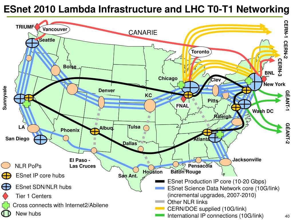 ESnet 2010 Lambda Infrastructure and LHC T0-T1 Networking