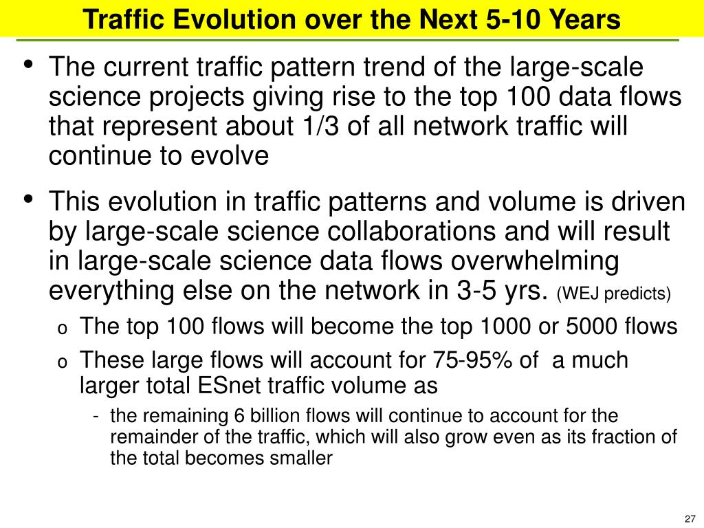 Traffic Evolution over the Next 5-10 Years