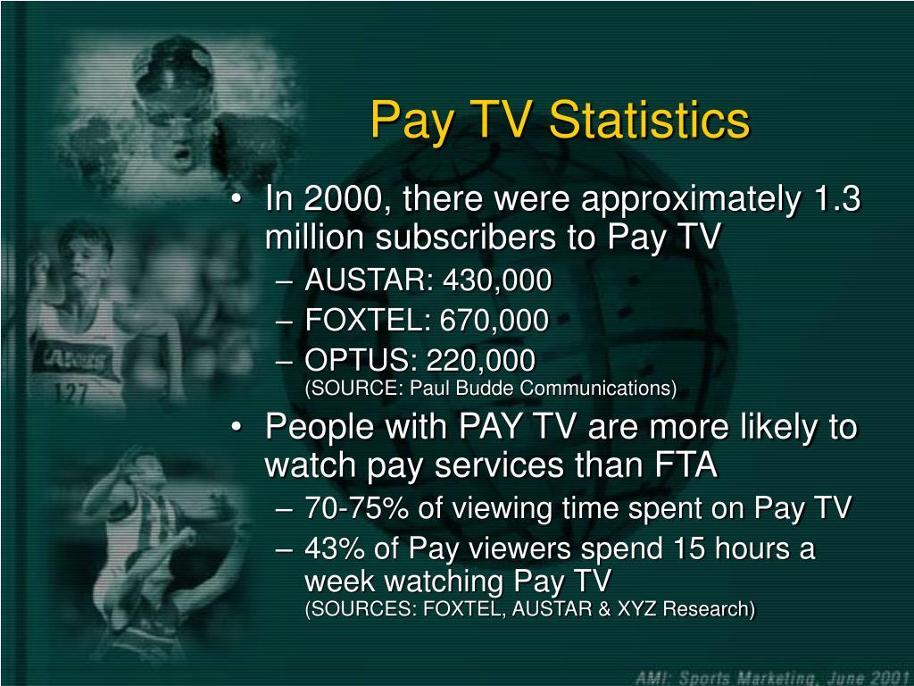 Pay TV Statistics