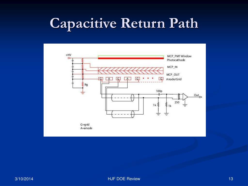 Capacitive Return Path