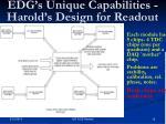 edg s unique capabilities harold s design for readout