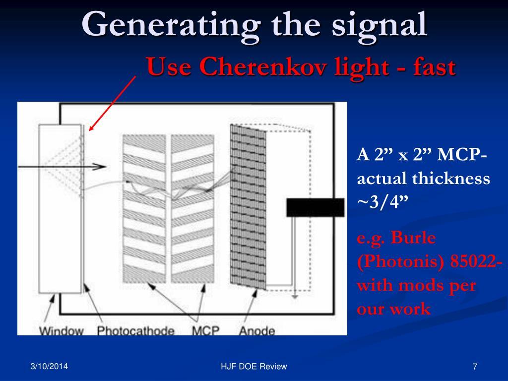 Generating the signal
