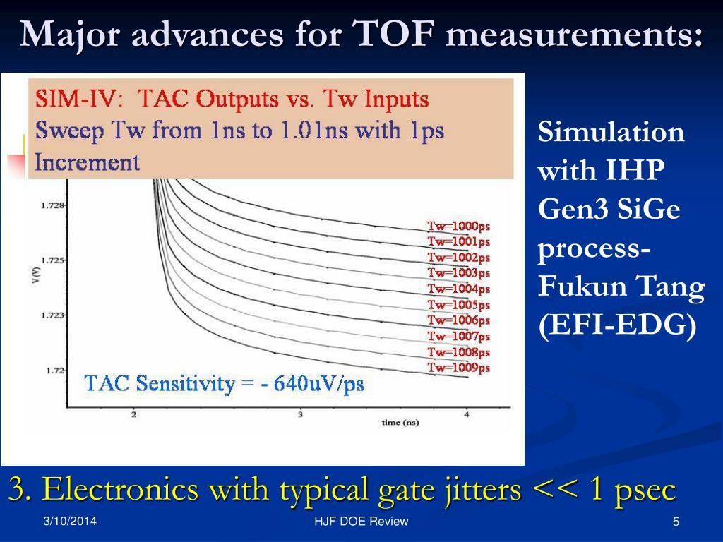 Simulation with IHP Gen3 SiGe process- Fukun Tang (EFI-EDG)