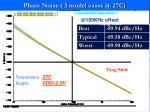 phase noise 3 model cases @ 27c