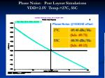 phase noise post layout simulations vdd 2 5v temp 27c 55c