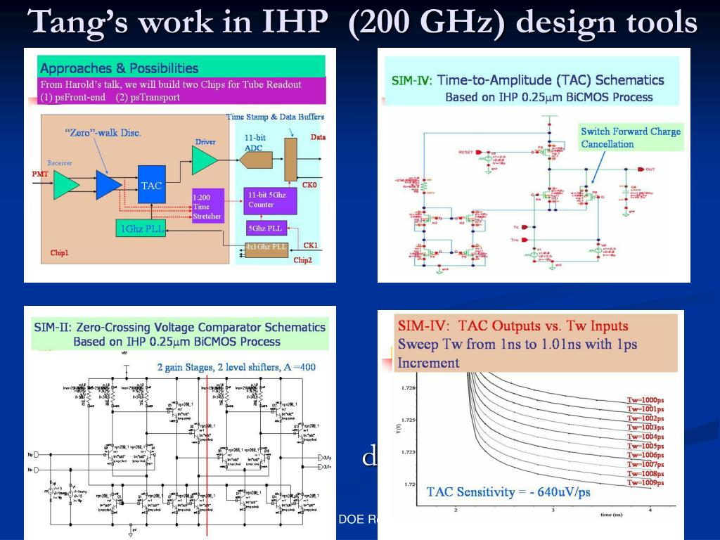 Tang's work in IHP  (200 GHz) design tools