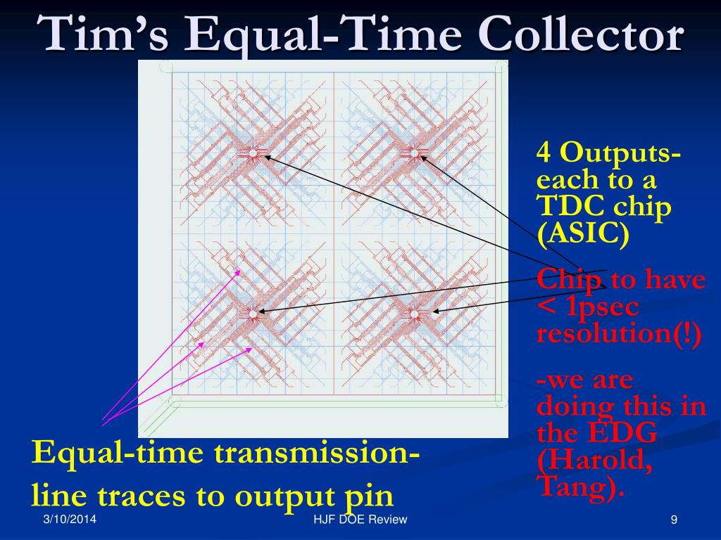 Tim's Equal-Time Collector