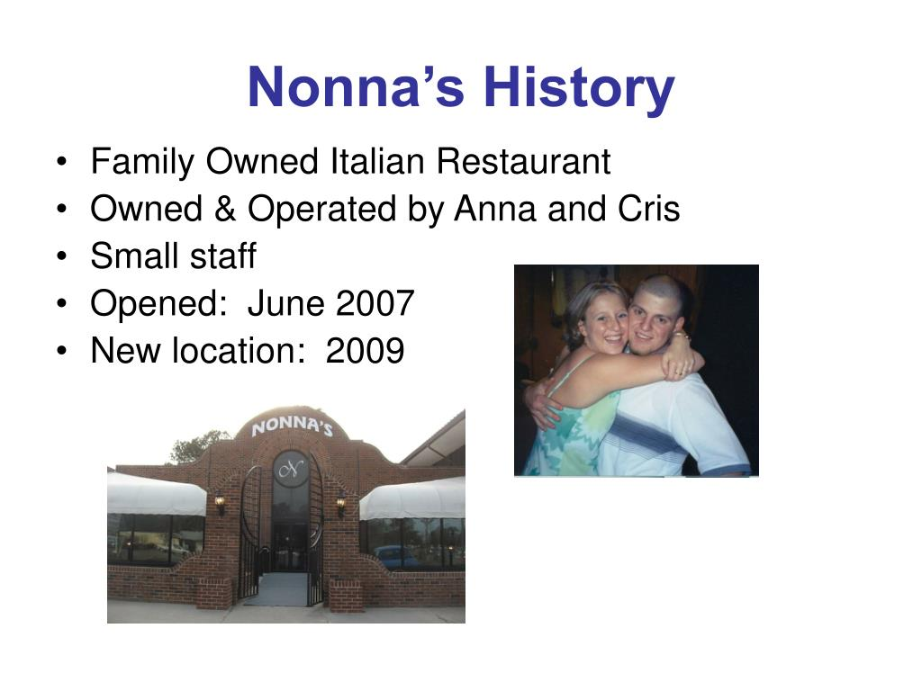Nonna's History