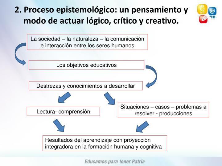 2. Proceso epistemológico: un pensamiento y