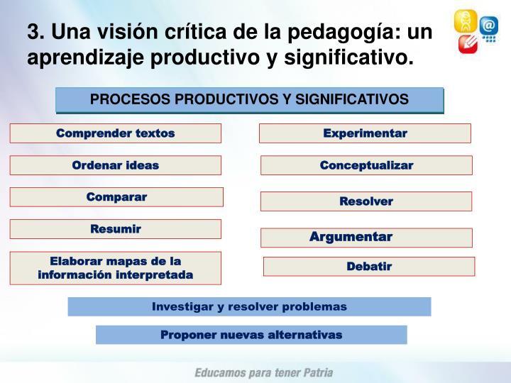 3. Una visión crítica de la pedagogía: un aprendizaje productivo y significativo.