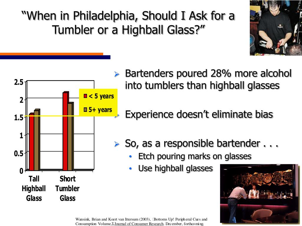 """When in Philadelphia, Should I Ask for a Tumbler or a Highball Glass?"""