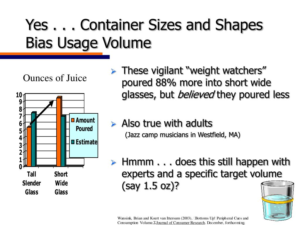 Yes . . . Container Sizes and Shapes Bias Usage Volume