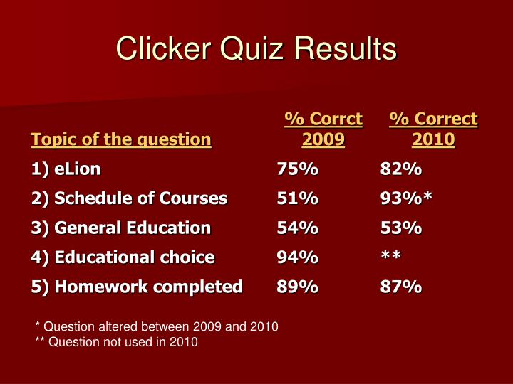 Clicker Quiz Results