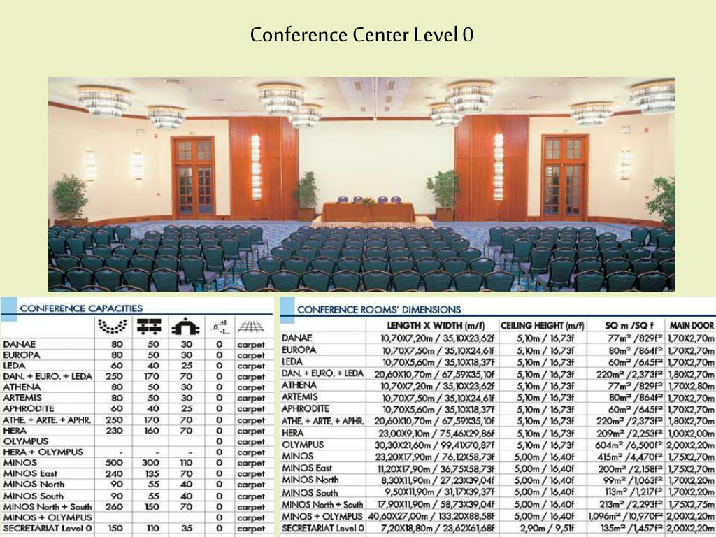 Conference Center Level 0