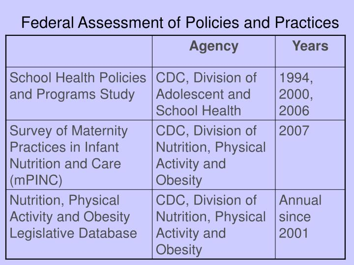 Federal Assessment of Policies and Practices