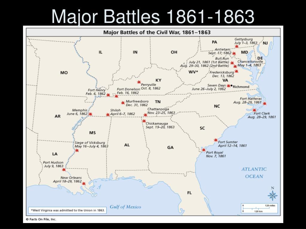 Major Battles 1861-1863