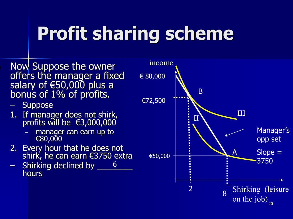 Profit sharing scheme