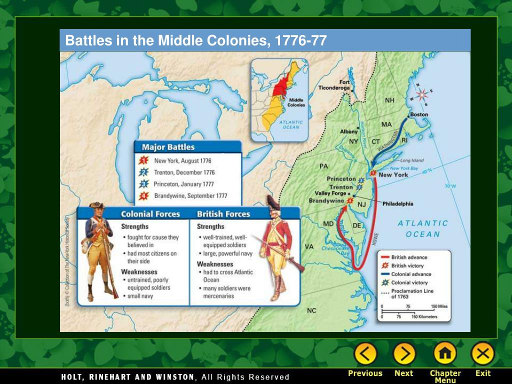 Battles in the Middle Colonies, 1776-77