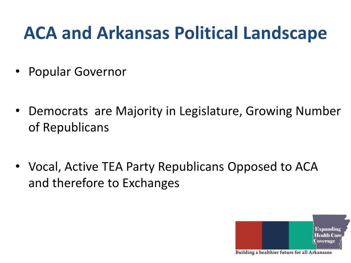 ACA and Arkansas Political Landscape