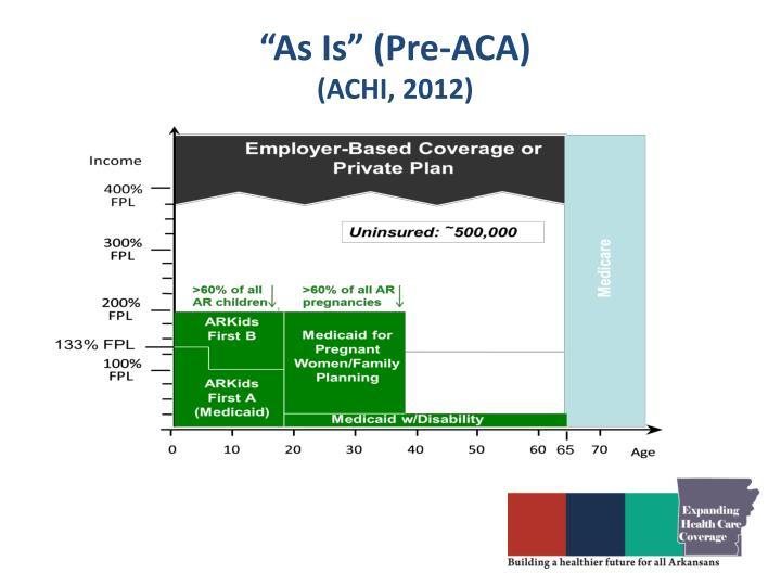 """""""As Is"""" (Pre-ACA)"""