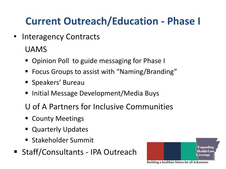 Current Outreach/Education - Phase I