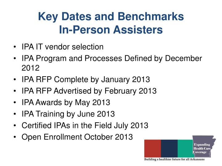 Key Dates and Benchmarks