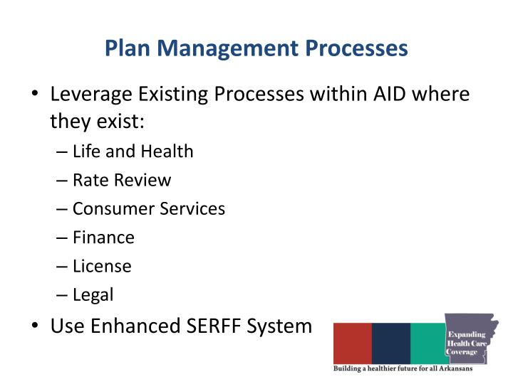 Plan Management Processes