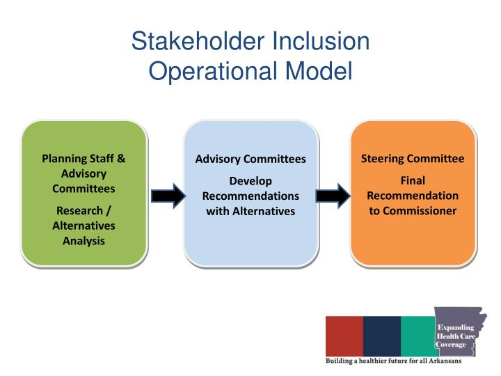 Stakeholder Inclusion