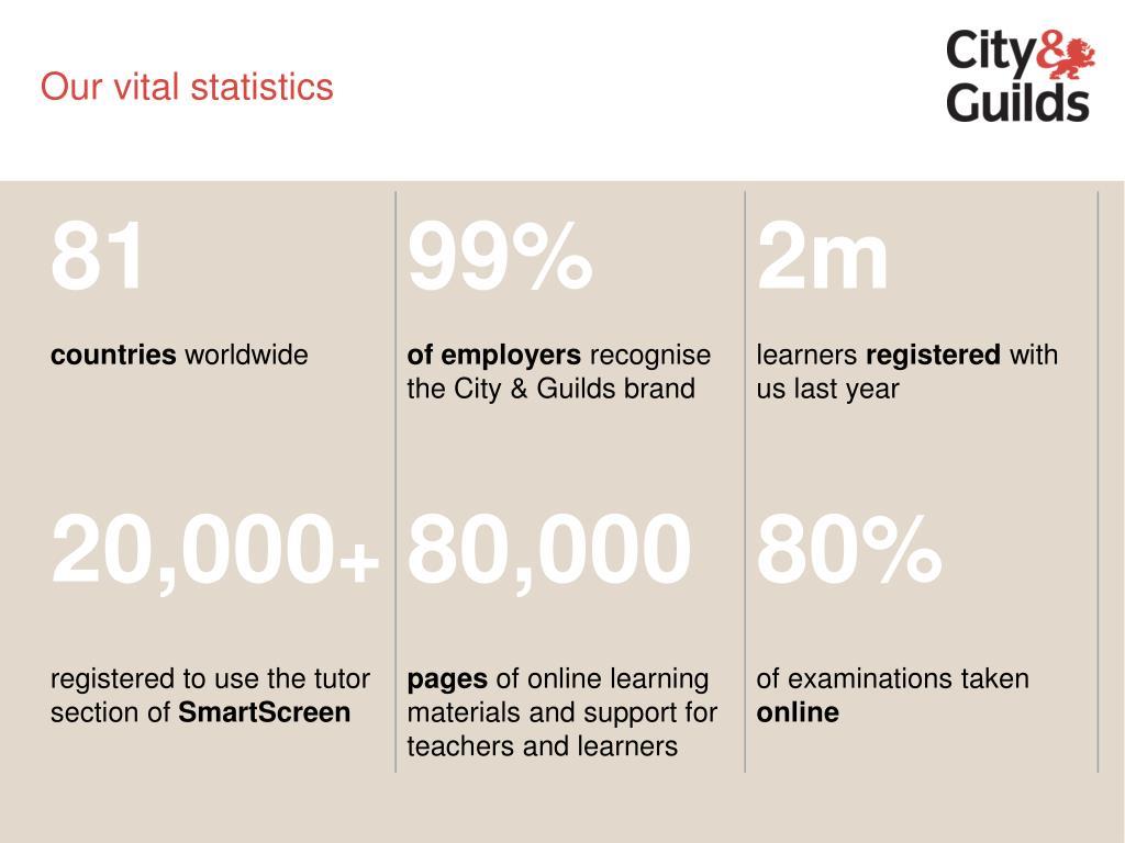 Our vital statistics