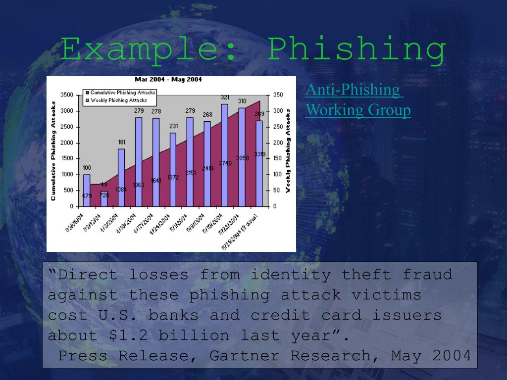 Example: Phishing