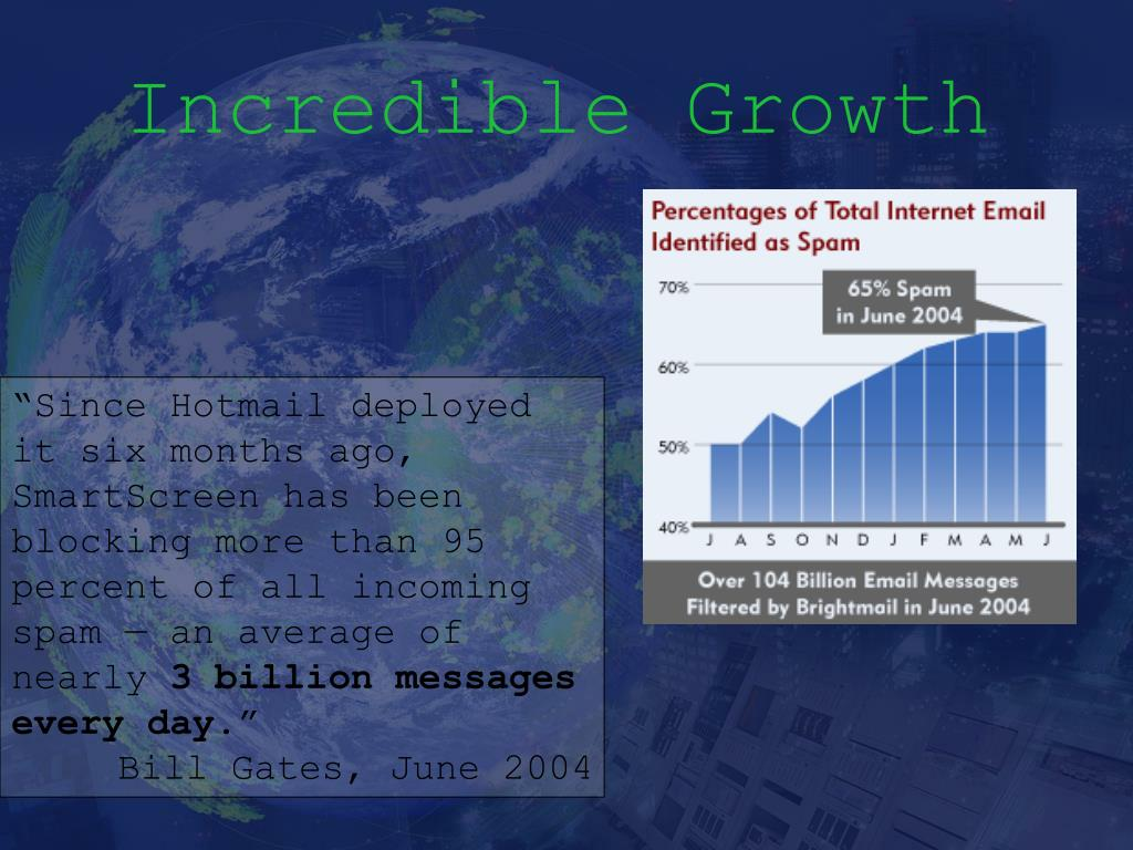Incredible Growth