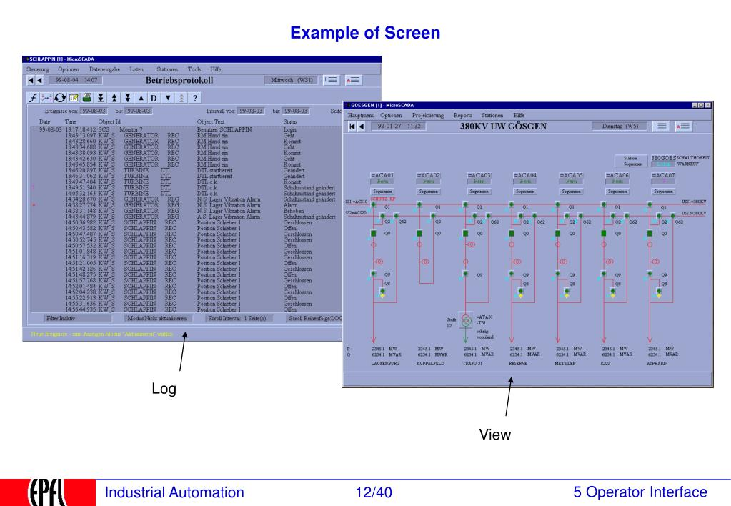 Example of Screen