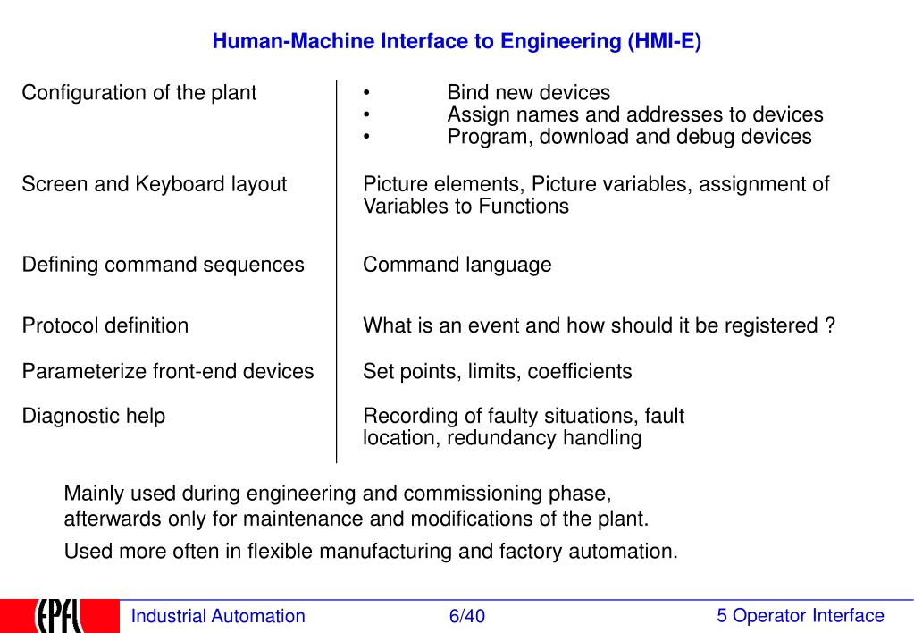 Human-Machine Interface to Engineering (HMI-E)