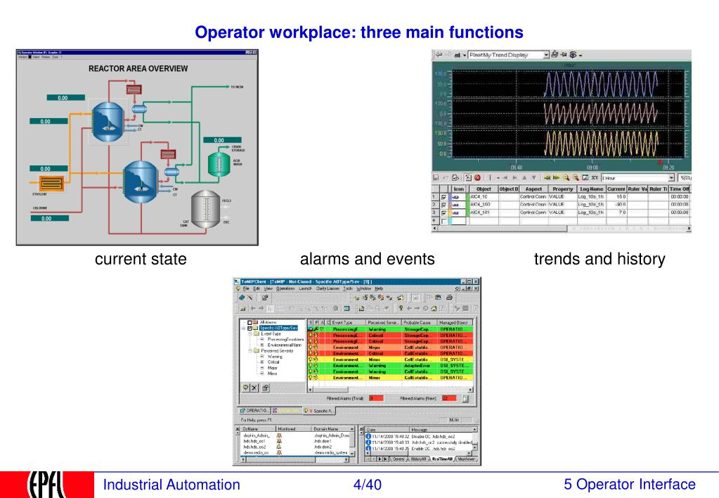 Operator workplace: three main functions