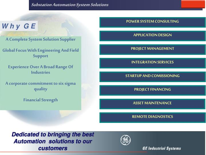 Substation Automation System Solutions