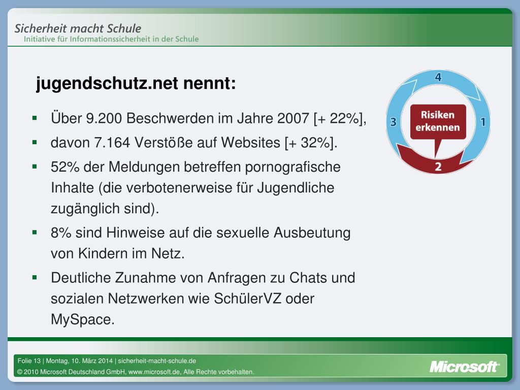jugendschutz.net nennt: