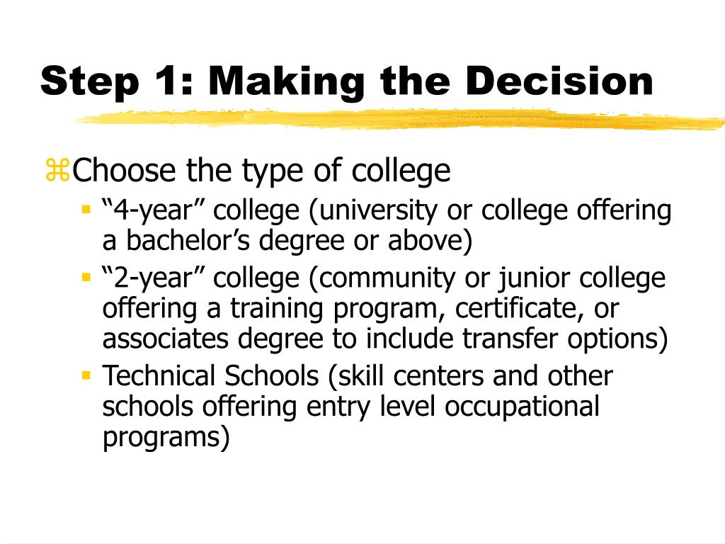 Step 1: Making the Decision