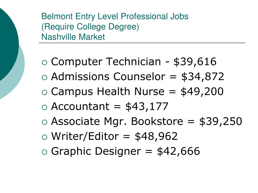 Belmont Entry Level Professional Jobs
