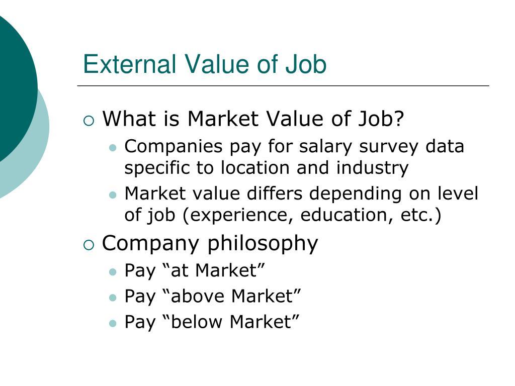 External Value of Job