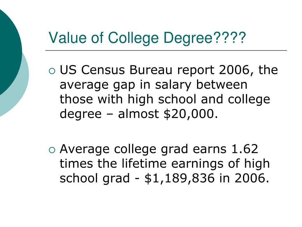 Value of College Degree????