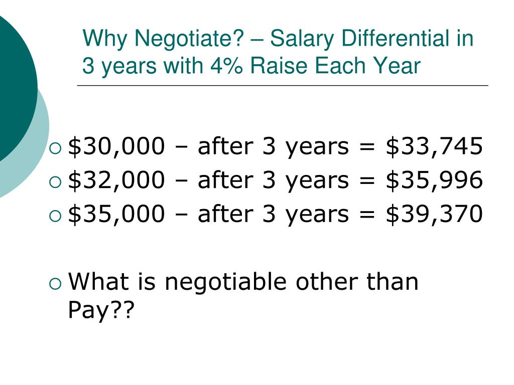Why Negotiate? – Salary Differential in 3 years with 4% Raise Each Year