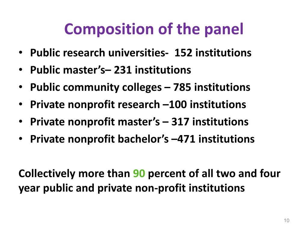Composition of the panel