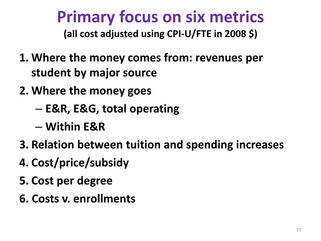 Primary focus on six metrics